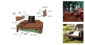 скамья вокруг дерева миниатюра